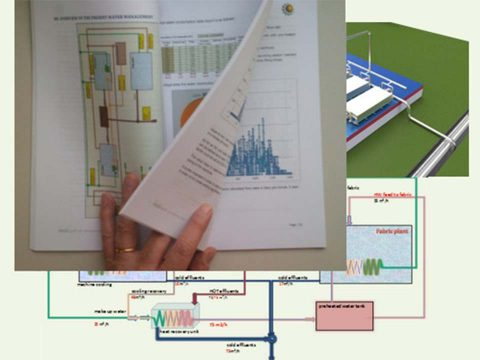 Recycle, ETP, STP, WWTP & WTP, Consultation